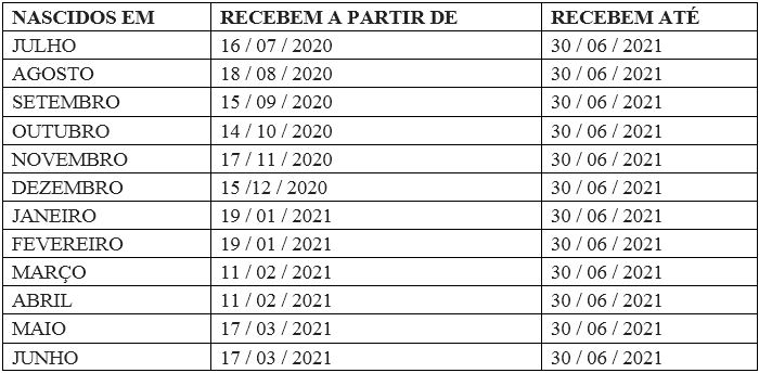 02.03 tabela pisCapturar.JPG